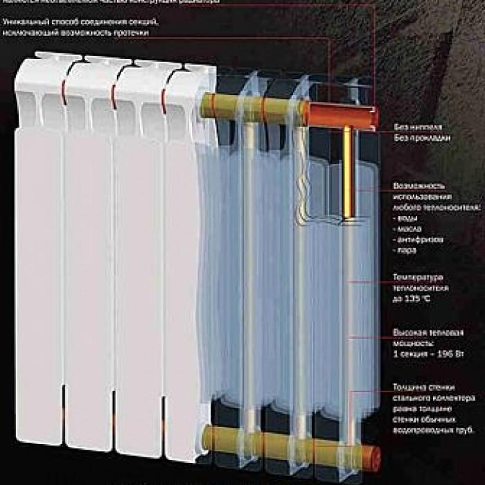Биметаллические радиаторы Rifar (Рифар) Monolit 500 Ventil ( нижнее подключение ) - 6 секции(левое подключение)